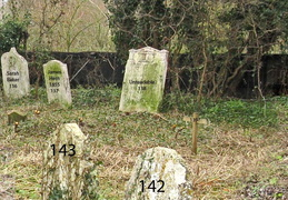 3. Graves in the North West corner of the churchyard, entrance on the right